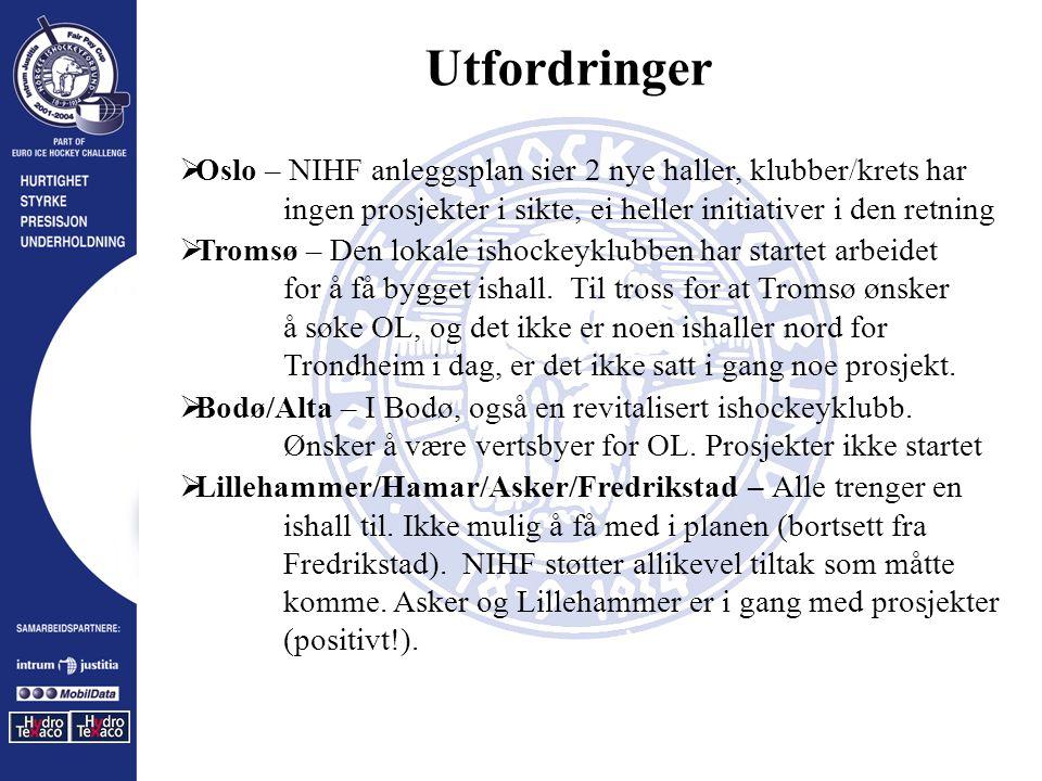 Utfordringer  Oslo – NIHF anleggsplan sier 2 nye haller, klubber/krets har ingen prosjekter i sikte, ei heller initiativer i den retning  Tromsø – D