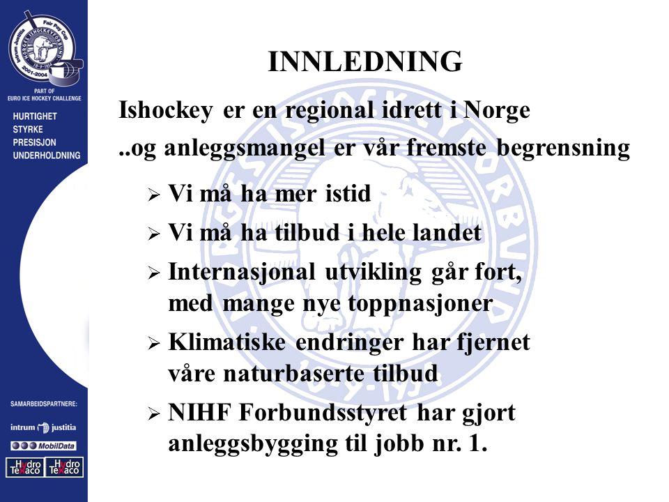 Ishockey er en regional idrett i Norge..og anleggsmangel er vår fremste begrensning INNLEDNING  Vi må ha mer istid  Vi må ha tilbud i hele landet  Internasjonal utvikling går fort, med mange nye toppnasjoner  Klimatiske endringer har fjernet våre naturbaserte tilbud  NIHF Forbundsstyret har gjort anleggsbygging til jobb nr.
