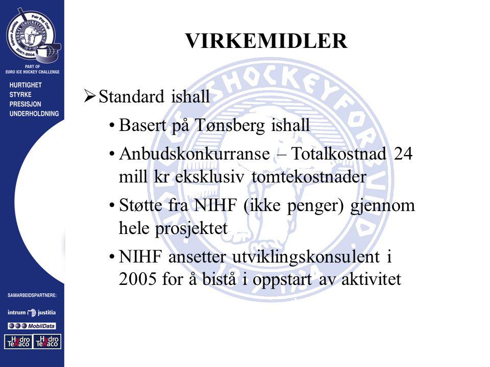 VIRKEMIDLER  Standard ishall Basert på Tønsberg ishall Anbudskonkurranse – Totalkostnad 24 mill kr eksklusiv tomtekostnader Støtte fra NIHF (ikke pen