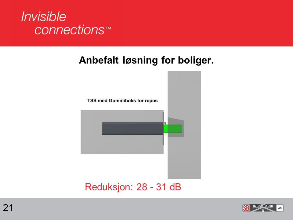 Anbefalt løsning for: Skoler, Sykehus, Hoteller, Møterom, Kontorer 22 Reduksjon: 10-12 dB