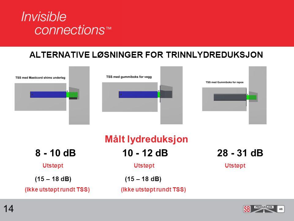 ALTERNATIVE LØSNINGER FOR TRINNLYDREDUKSJON 8 - 10 dB 10 - 12 dB 28 - 31 dB Utstøpt Utstøpt Utstøpt Målt lydreduksjon 14 (15 – 18 dB) (15 – 18 dB) (Ikke utstøpt rundt TSS) (Ikke utstøpt rundt TSS)