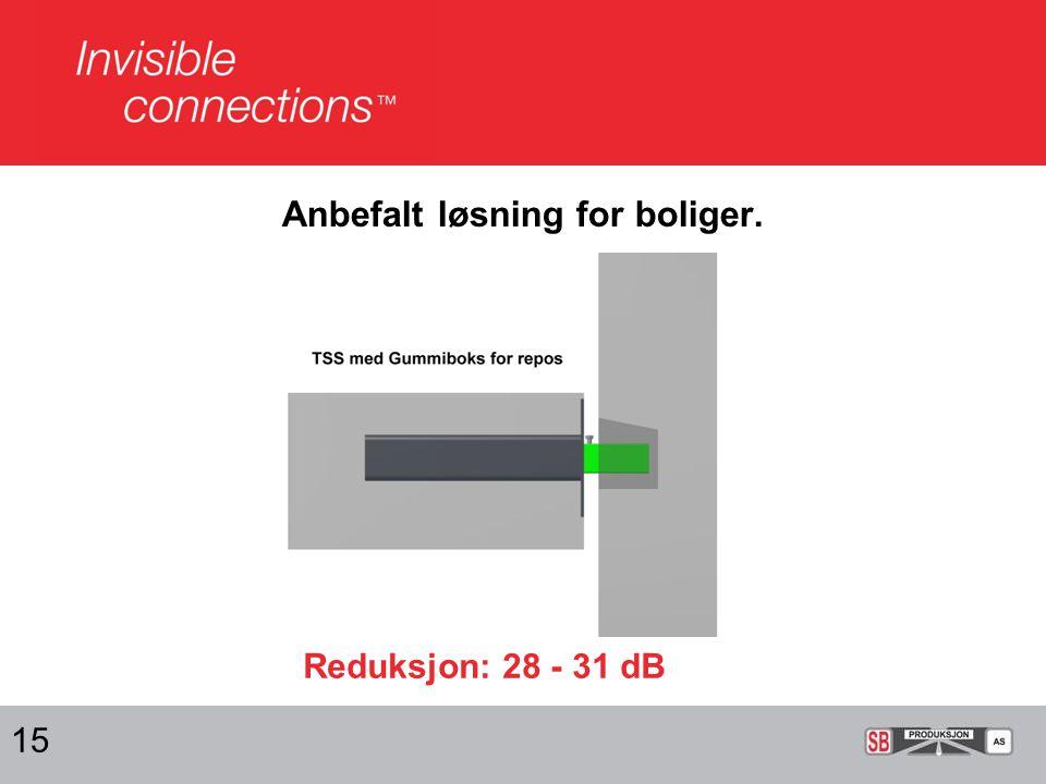 Anbefalt løsning for boliger. 15 Reduksjon: 28 - 31 dB