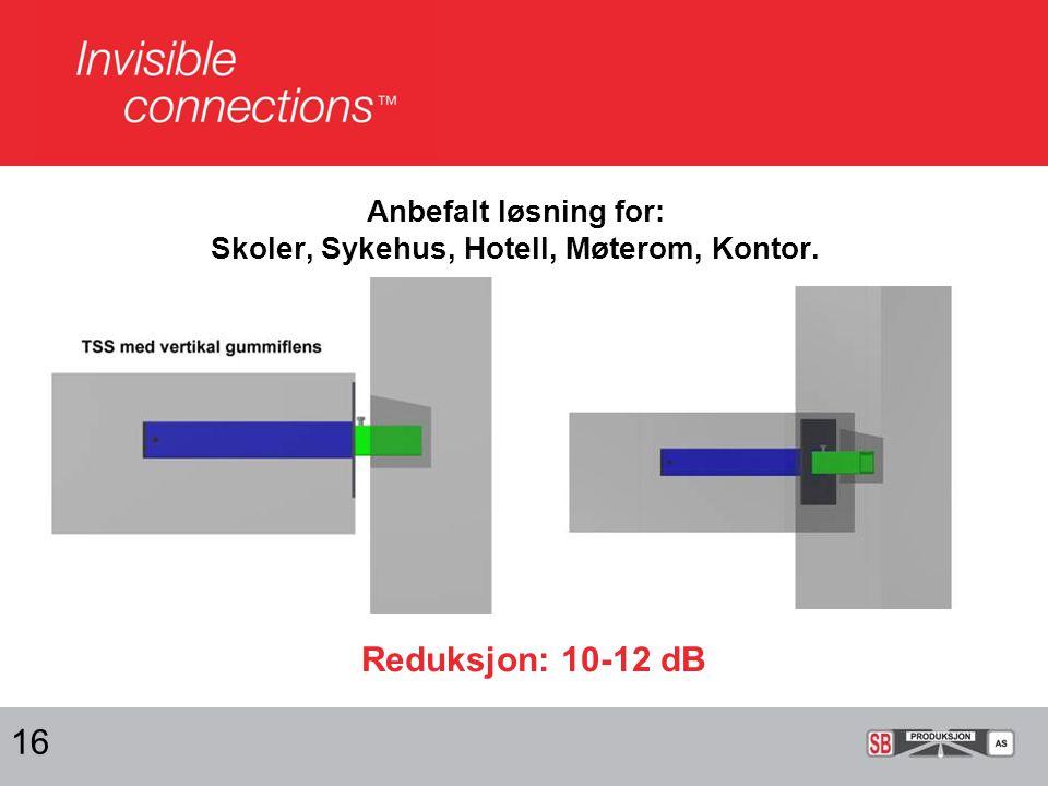 Anbefalt løsning for: Skoler, Sykehus, Hotell, Møterom, Kontor. 16 Reduksjon: 10-12 dB