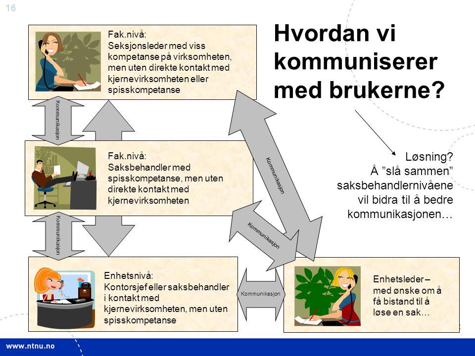 16 Kommunikasjon Fak.nivå: Seksjonsleder med viss kompetanse på virksomheten, men uten direkte kontakt med kjernevirksomheten eller spisskompetanse En