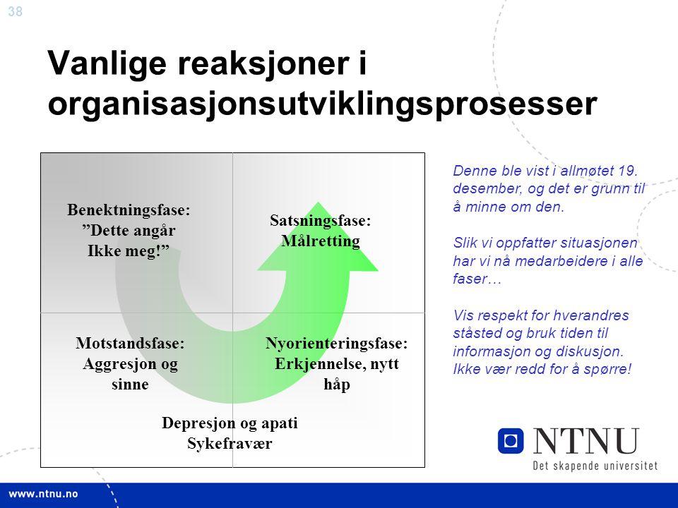 """38 Vanlige reaksjoner i organisasjonsutviklingsprosesser Depresjon og apati Sykefravær Nyorienteringsfase: Erkjennelse, nytt håp Benektningsfase: """"Det"""