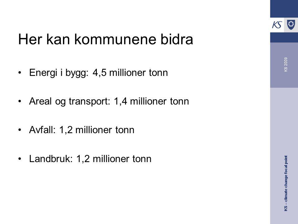 KS – climate change focal point KS 2009 Her kan kommunene bidra Energi i bygg: 4,5 millioner tonn Areal og transport: 1,4 millioner tonn Avfall: 1,2 millioner tonn Landbruk: 1,2 millioner tonn