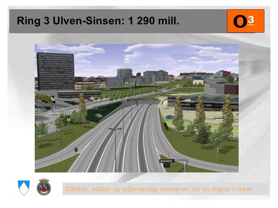 Ring 3 Ulven-Sinsen: 1 290 mill.