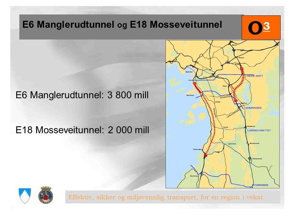E6 Manglerudtunnel og E18 Mosseveitunnel O3O3 Effektiv, sikker og miljøvennlig transport, for en region i vekst E6 Manglerudtunnel: 3 800 mill E18 Mosseveitunnel: 2 000 mill
