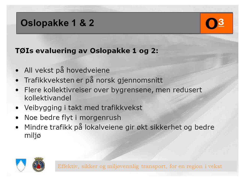 TØIs evaluering av Oslopakke 1 og 2: All vekst på hovedveiene Trafikkveksten er på norsk gjennomsnitt Flere kollektivreiser over bygrensene, men redusert kollektivandel Veibygging i takt med trafikkvekst Noe bedre flyt i morgenrush Mindre trafikk på lokalveiene gir økt sikkerhet og bedre miljø Oslopakke 1 & 2 O3O3 Effektiv, sikker og miljøvennlig transport, for en region i vekst