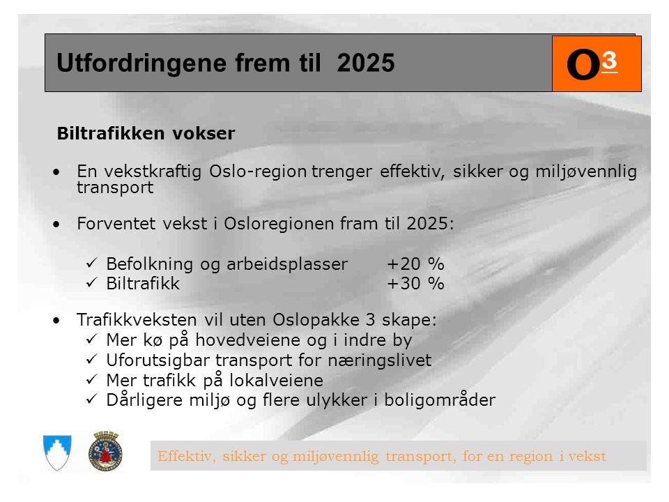 Biltrafikken vokser En vekstkraftig Oslo-region trenger effektiv, sikker og miljøvennlig transport Forventet vekst i Osloregionen fram til 2025: Befolkning og arbeidsplasser +20 % Biltrafikk +30 % Trafikkveksten vil uten Oslopakke 3 skape: Mer kø på hovedveiene og i indre by Uforutsigbar transport for næringslivet Mer trafikk på lokalveiene Dårligere miljø og flere ulykker i boligområder Effektiv, sikker og miljøvennlig transport, for en region i vekst O3O3 Utfordringene frem til 2025