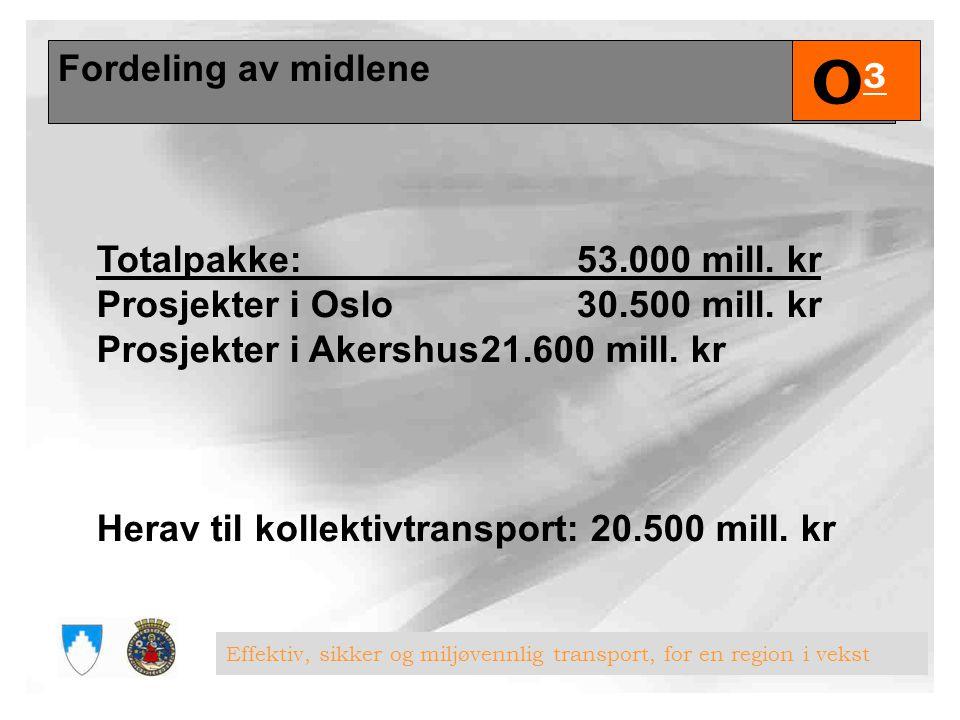 Totalpakke: 53.000 mill.kr Prosjekter i Oslo30.500 mill.