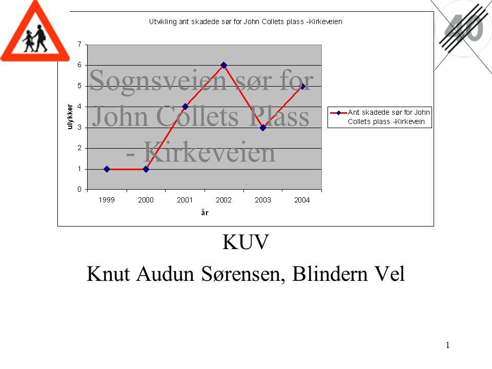 1 Sognsveien sør for John Collets Plass - Kirkeveien KUV Knut Audun Sørensen, Blindern Vel