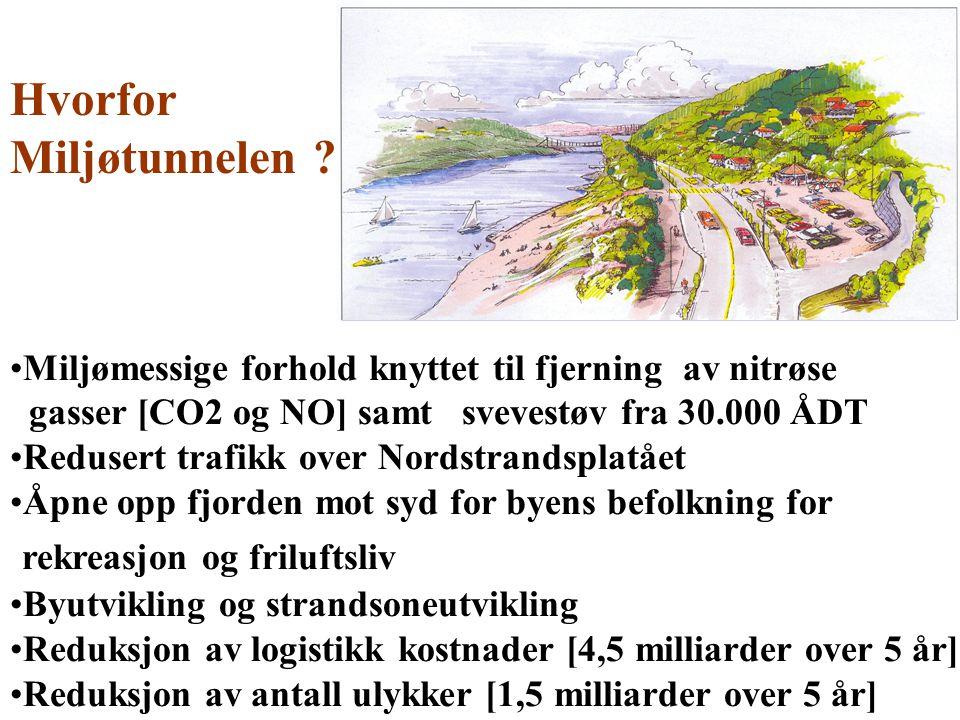 Miljømessige forhold knyttet til fjerning av nitrøse gasser [CO2 og NO] samt svevestøv fra 30.000 ÅDT Redusert trafikk over Nordstrandsplatået Åpne op