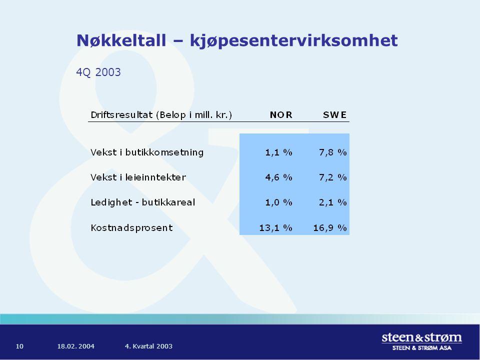 18.02. 20044. Kvartal 200310 Nøkkeltall – kjøpesentervirksomhet 4Q 2003