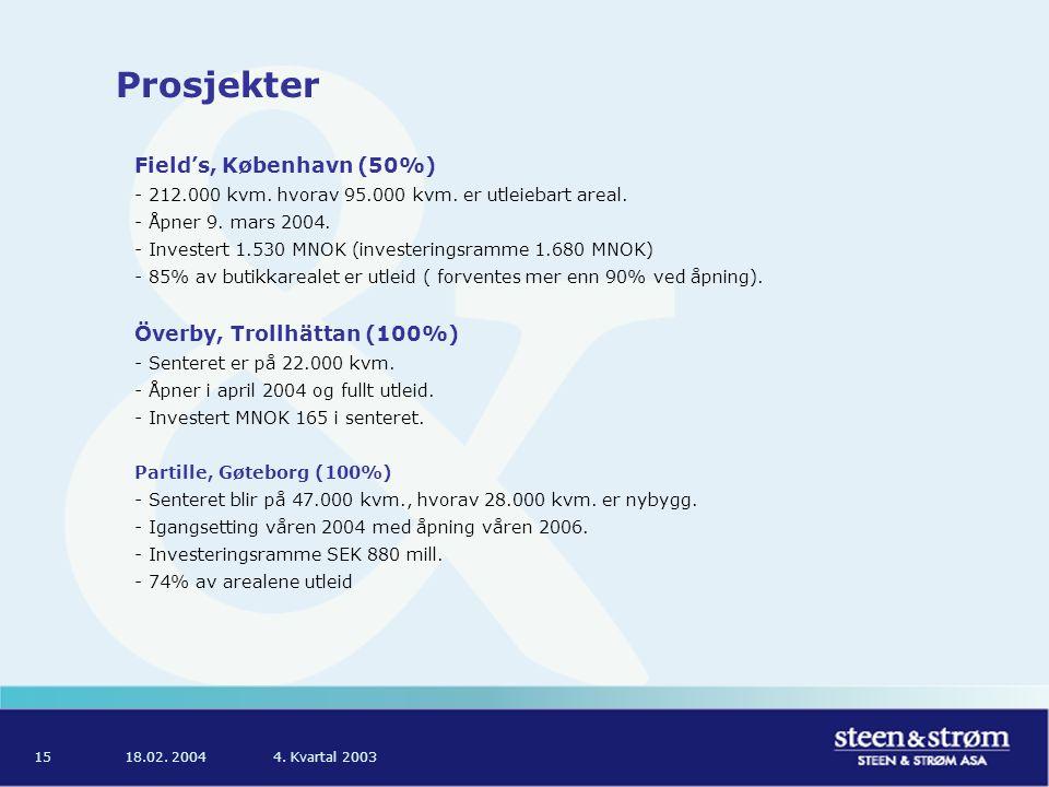 18.02. 20044. Kvartal 200315 Prosjekter Field's, København (50%) - 212.000 kvm. hvorav 95.000 kvm. er utleiebart areal. - Åpner 9. mars 2004. - Invest