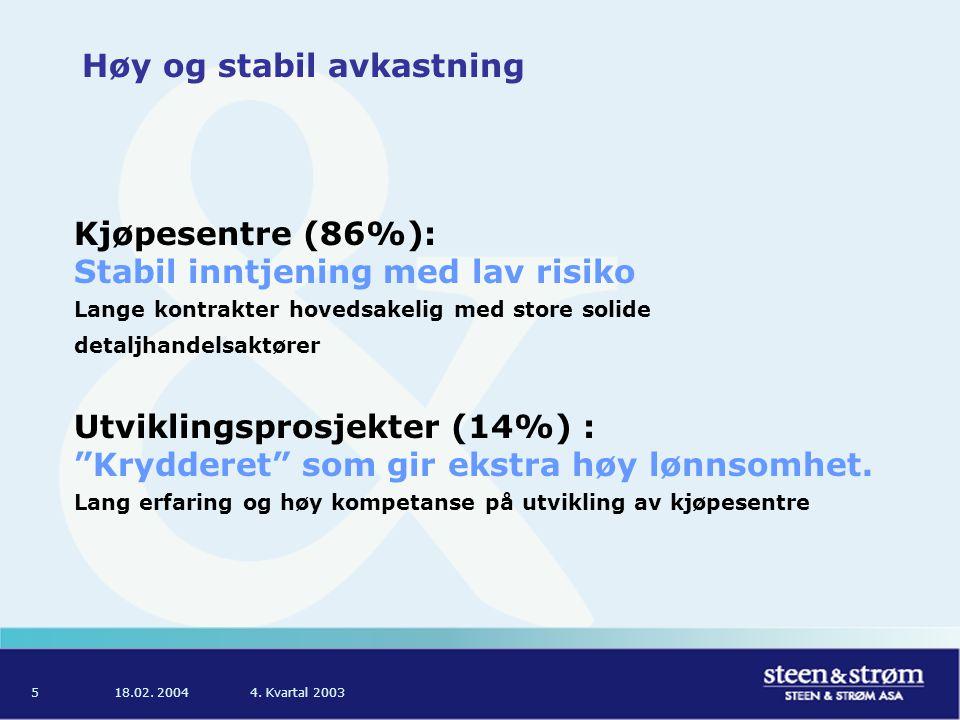18.02. 20044. Kvartal 20035 Høy og stabil avkastning Kjøpesentre (86%): Stabil inntjening med lav risiko Lange kontrakter hovedsakelig med store solid