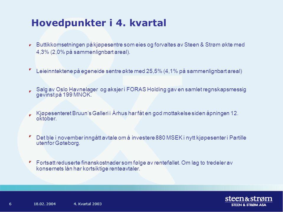 18.02. 20044. Kvartal 20036 Hovedpunkter i 4. kvartal Buttikkomsetningen på kjøpesentre som eies og forvaltes av Steen & Strøm økte med 4,3% (2,0% på
