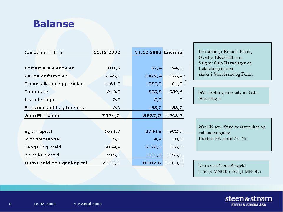 18.02. 20044. Kvartal 20038 Balanse Økt EK som følge av årsresultat og valutaomregning. Bokført EK-andel 23,1% Investering i Bruuns, Fields, Øverby, E