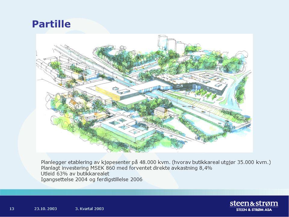 23.10. 20033. Kvartal 200313 Partille Planlegger etablering av kjøpesenter på 48.000 kvm.