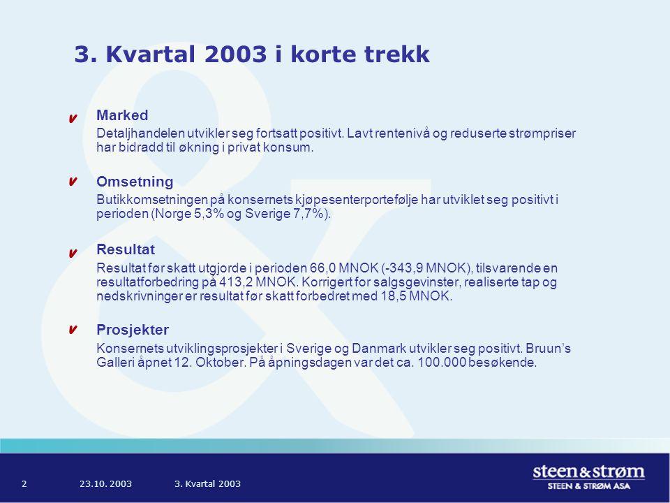 23.10. 20033. Kvartal 20032 3.