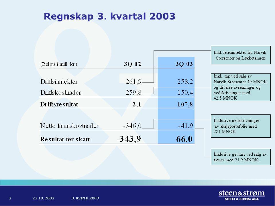23.10. 20033. Kvartal 20033 Regnskap 3. kvartal 2003 Inkl..