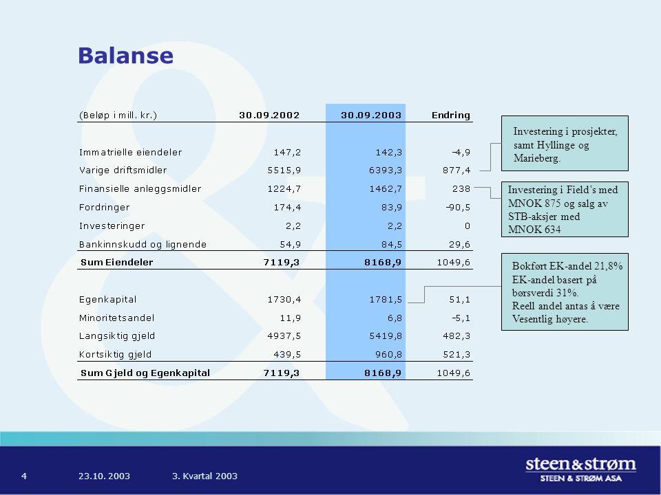 23.10. 20033. Kvartal 20034 Balanse Bokført EK-andel 21,8% EK-andel basert på børsverdi 31%.