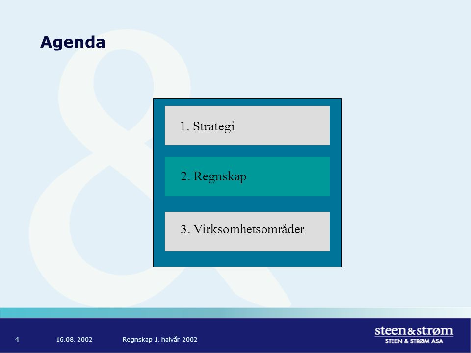 16.08. 2002Regnskap 1. halvår 20024 Agenda 2. Regnskap 3. Virksomhetsområder 1. Strategi
