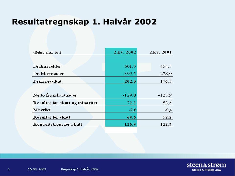 16.08. 2002Regnskap 1. halvår 20026 Resultatregnskap 1. Halvår 2002
