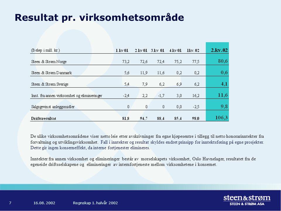 16.08.2002Regnskap 1. halvår 200218 Prosjektoversikt UTVIKLINGS- SST'S SST'S INVEST.