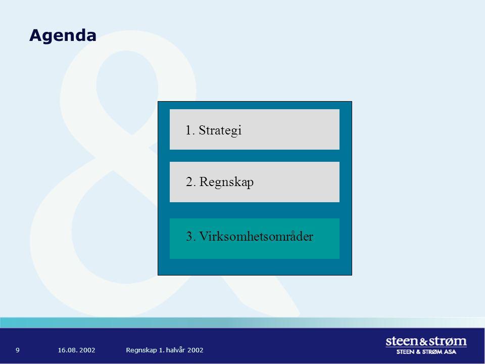 16.08. 2002Regnskap 1. halvår 20029 Agenda 2. Regnskap 3. Virksomhetsområder 1. Strategi