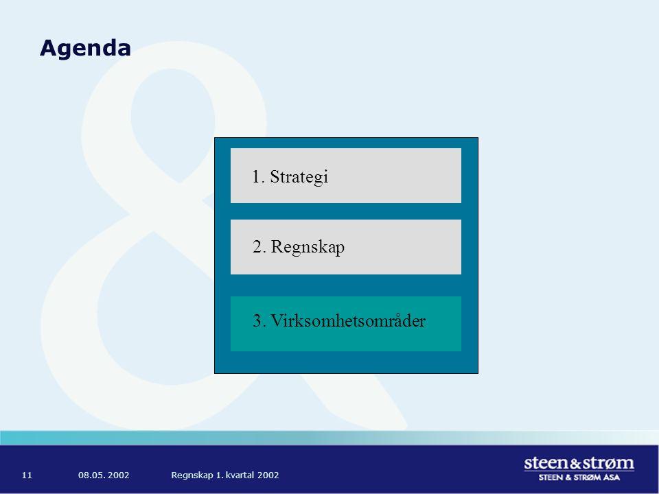 08.05. 2002Regnskap 1. kvartal 200211 Agenda 2. Regnskap 3. Virksomhetsområder 1. Strategi