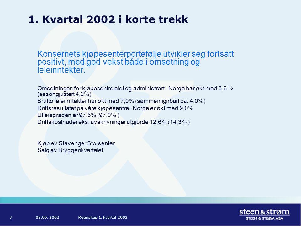 08.05. 2002Regnskap 1. kvartal 20028 Resultatregnskap 1. Kvartal 2002