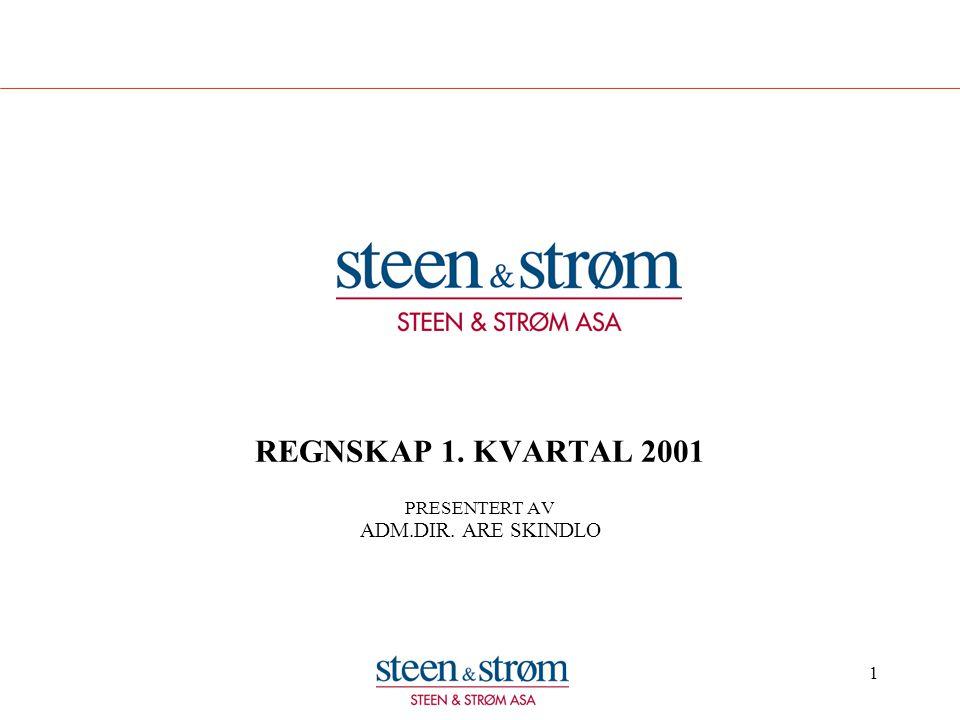 1 REGNSKAP 1. KVARTAL 2001 PRESENTERT AV ADM.DIR. ARE SKINDLO