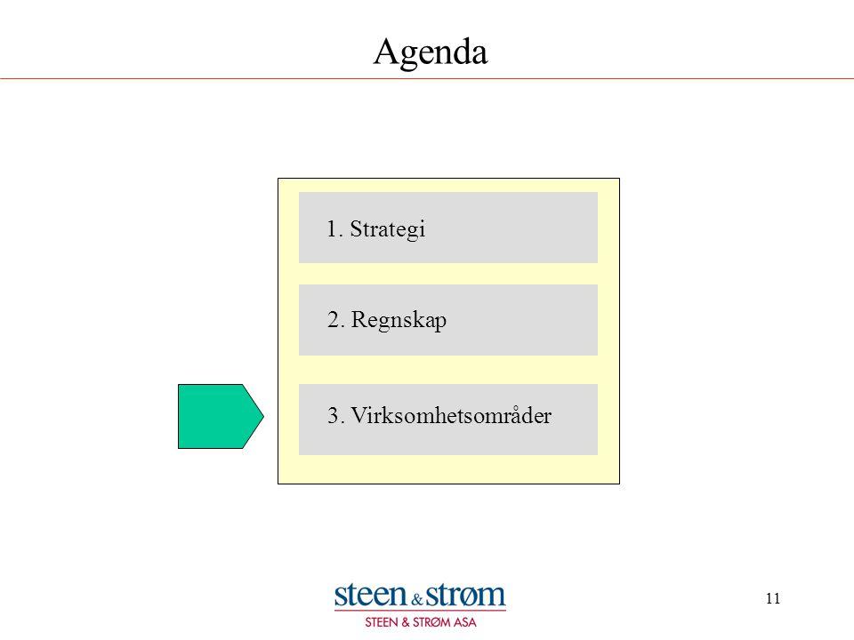 11 Agenda 2. Regnskap 3. Virksomhetsområder 1. Strategi