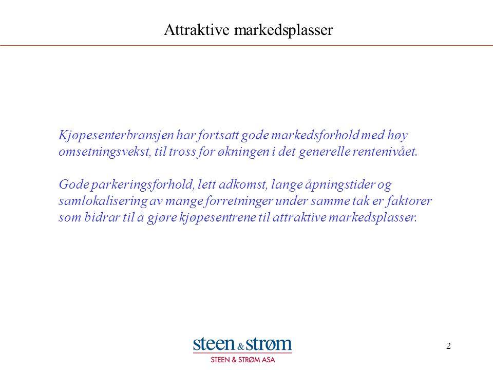 2 Attraktive markedsplasser Kjøpesenterbransjen har fortsatt gode markedsforhold med høy omsetningsvekst, til tross for økningen i det generelle rente