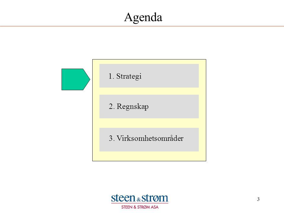 3 Agenda 2. Regnskap 3. Virksomhetsområder 1. Strategi