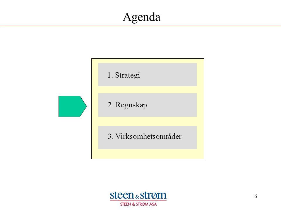 6 Agenda 2. Regnskap 3. Virksomhetsområder 1. Strategi
