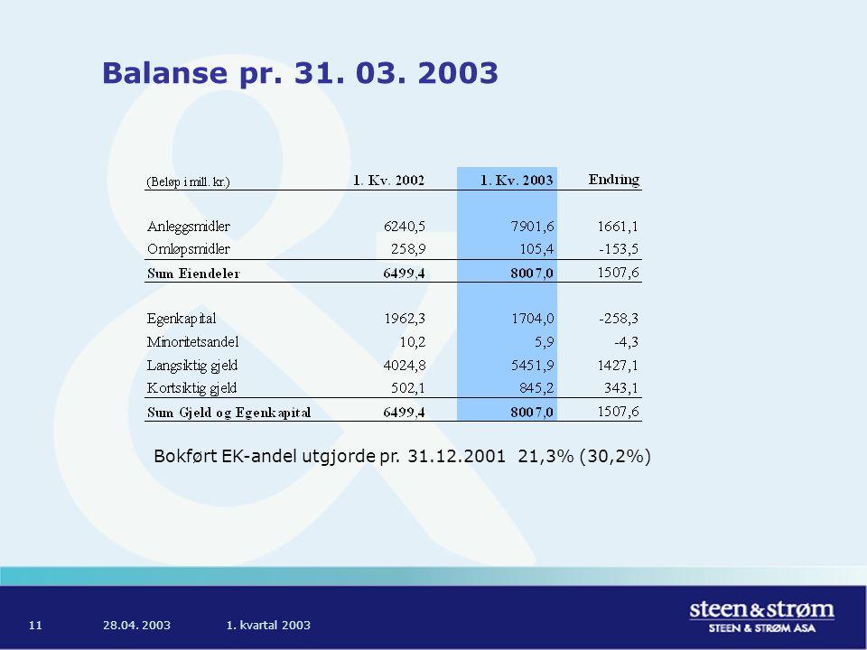 28.04. 20031. kvartal 200311 Balanse pr. 31. 03.