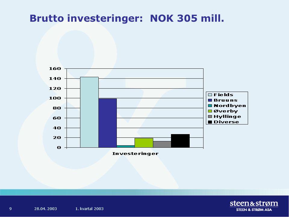 28.04. 20031. kvartal 20039 Brutto investeringer: NOK 305 mill.