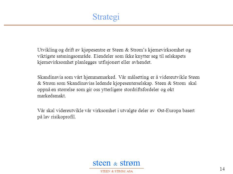steen & strøm STEEN & STRØM ASA 14 Strategi Utvikling og drift av kjøpesentre er Steen & Strøm's kjernevirksomhet og viktigste satsningsområde. Eiende