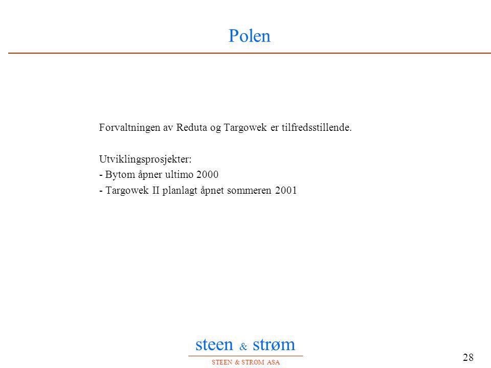 steen & strøm STEEN & STRØM ASA 28 Polen Forvaltningen av Reduta og Targowek er tilfredsstillende. Utviklingsprosjekter: - Bytom åpner ultimo 2000 - T