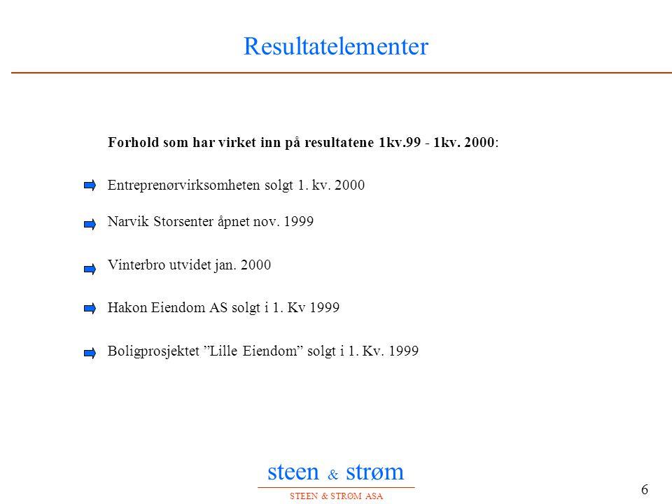 steen & strøm STEEN & STRØM ASA 6 Resultatelementer Forhold som har virket inn på resultatene 1kv.99 - 1kv. 2000: Entreprenørvirksomheten solgt 1. kv.