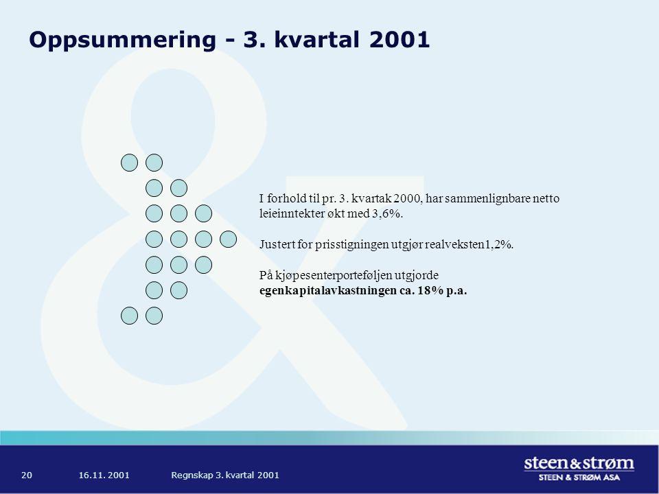16.11. 2001Regnskap 3. kvartal 200120 Oppsummering - 3. kvartal 2001 I forhold til pr. 3. kvartak 2000, har sammenlignbare netto leieinntekter økt med