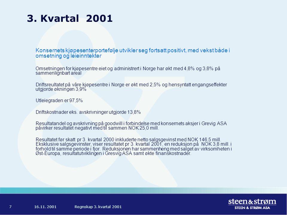 16.11. 2001Regnskap 3. kvartal 20017 3. Kvartal 2001 Konsernets kjøpesenterportefølje utvikler seg fortsatt positivt, med vekst både i omsetning og le