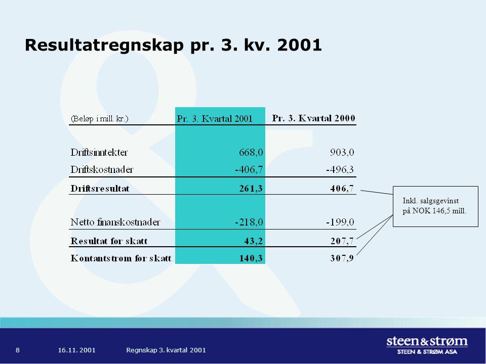 16.11. 2001Regnskap 3. kvartal 20018 Resultatregnskap pr. 3. kv. 2001 Inkl. salgsgevinst på NOK 146,5 mill.