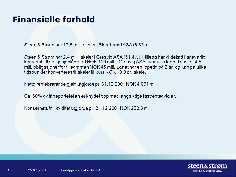 26.02. 2002Foreløpig regnskap l 200118 Finansielle forhold Steen & Strøm har 17,5 mill.