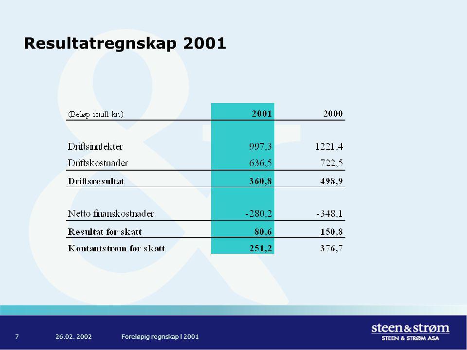 26.02. 2002Foreløpig regnskap l 20017 Resultatregnskap 2001