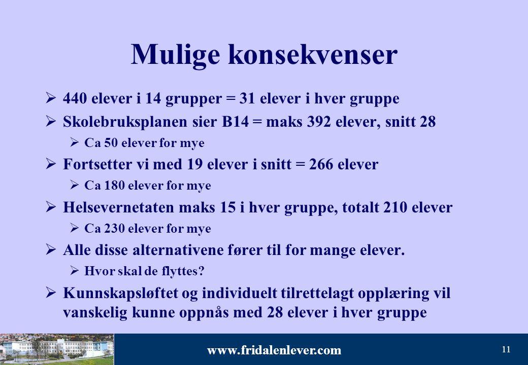www.fridalenlever.com 11 Mulige konsekvenser  440 elever i 14 grupper = 31 elever i hver gruppe  Skolebruksplanen sier B14 = maks 392 elever, snitt