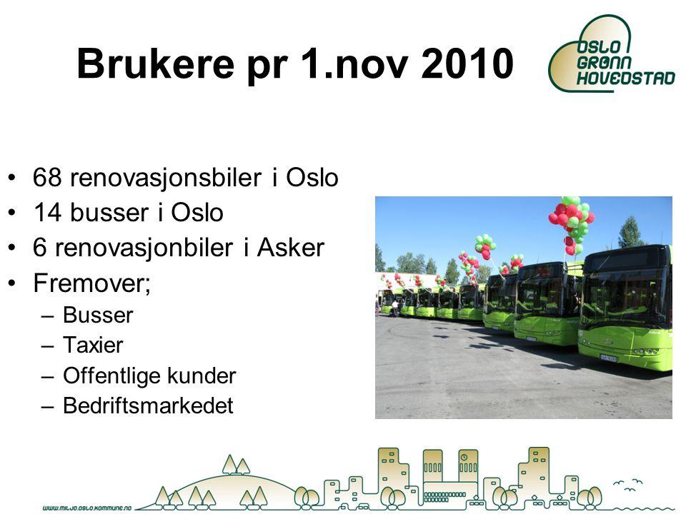 Brukere pr 1.nov 2010 68 renovasjonsbiler i Oslo 14 busser i Oslo 6 renovasjonbiler i Asker Fremover; –Busser –Taxier –Offentlige kunder –Bedriftsmark