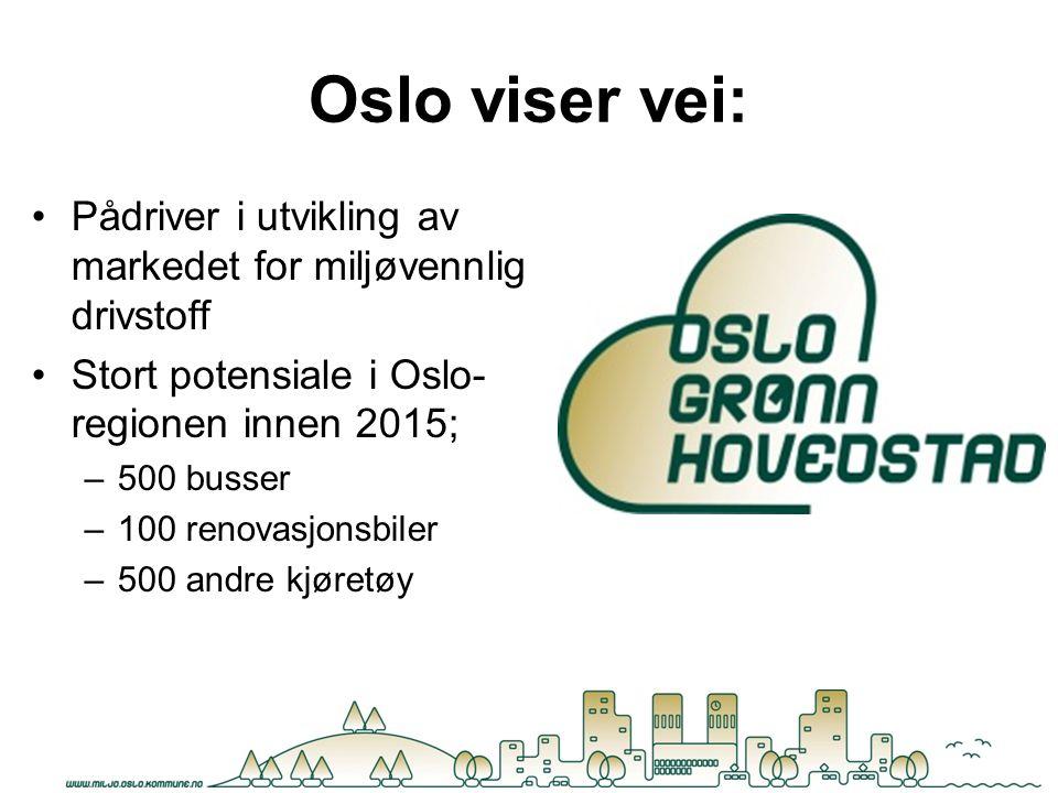 Oslo viser vei: Pådriver i utvikling av markedet for miljøvennlig drivstoff Stort potensiale i Oslo- regionen innen 2015; –500 busser –100 renovasjons